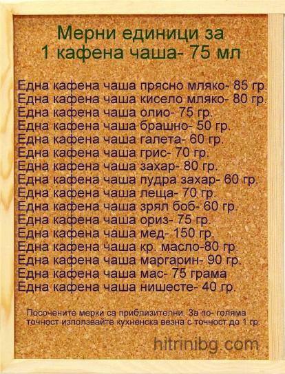 мерки за рецептите 3
